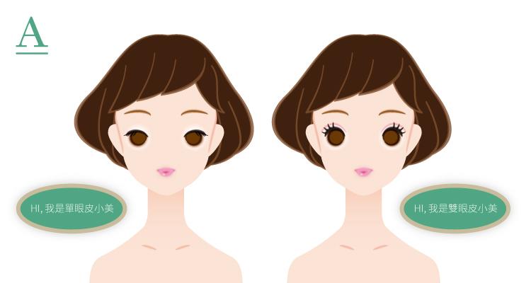 安瑟美膚整形外科診所 | 眉開眼笑拉提術